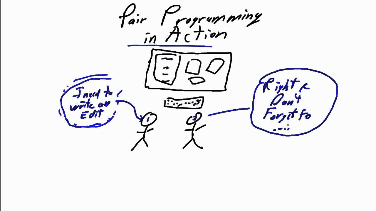 Pair Programming in Agile Software Development