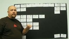 Integrum Project Board